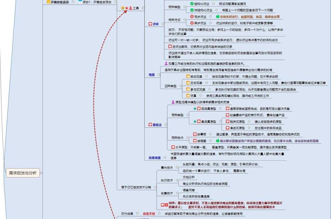 圣略PBA培训-广州2.jpg