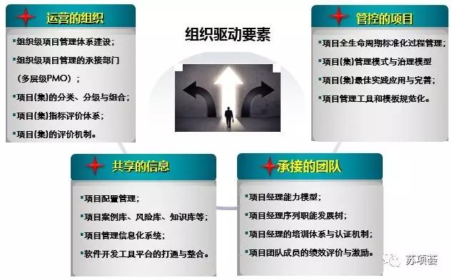 项目管理框架2.webp.jpg