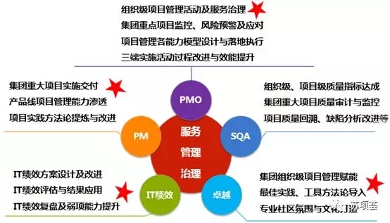 项目管理框架5.webp.jpg