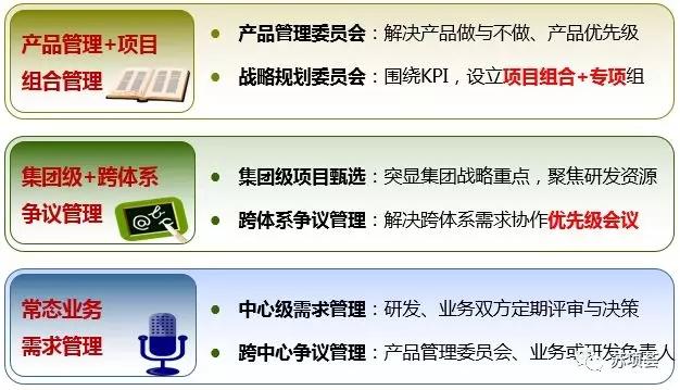 项目管理框架7.webp.jpg
