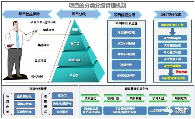 项目管理框架8.webp.jpg