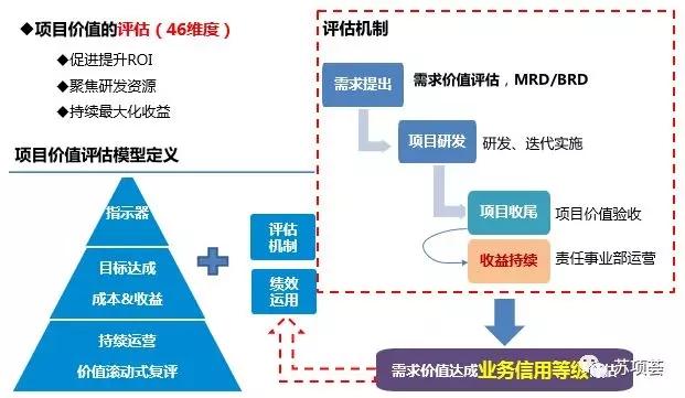 项目管理框架9.webp.jpg