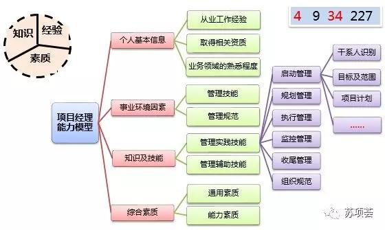 项目管理框架12.webp.jpg