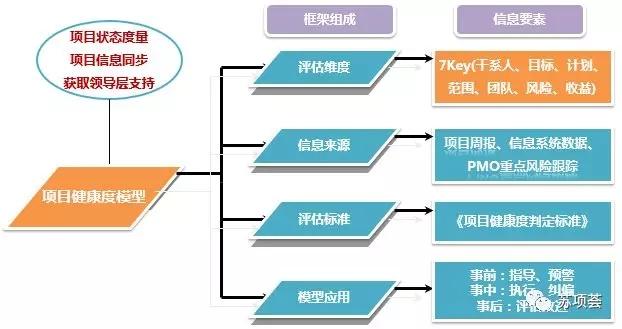 项目管理框架15.webp.jpg