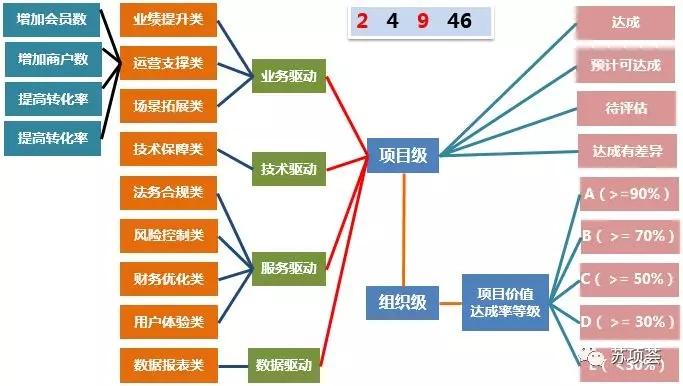 项目管理框架17.webp.jpg