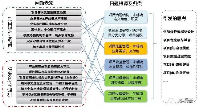 项目管理框架1.webp.jpg