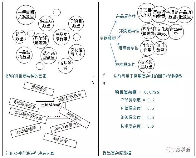 模型化度量方法1.webp.jpg