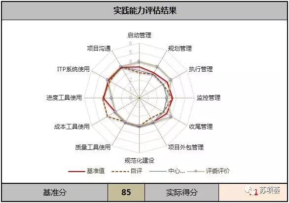 一张图读懂项目经理是做什么的PMP-项目经理平台4.webp.jpg