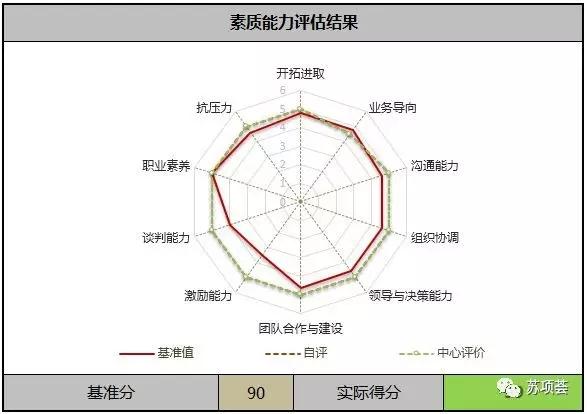一张图读懂项目经理是做什么的PMP-项目经理平台5.webp.jpg
