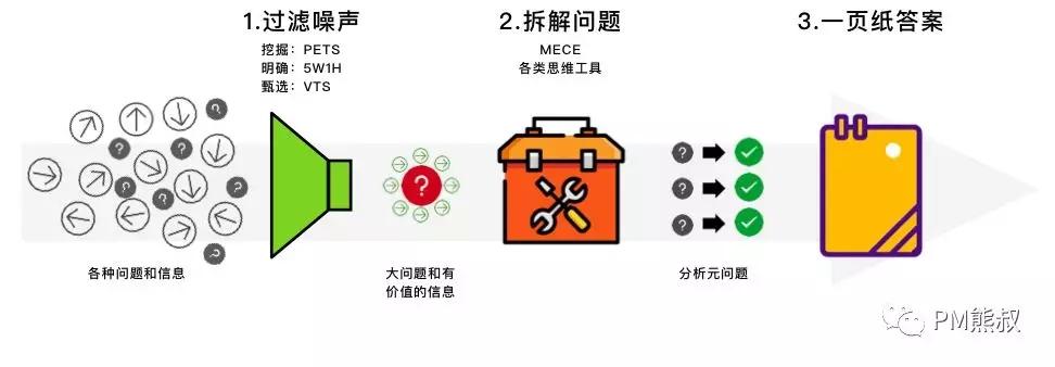 PM项目管理职场思维1.webp.jpg