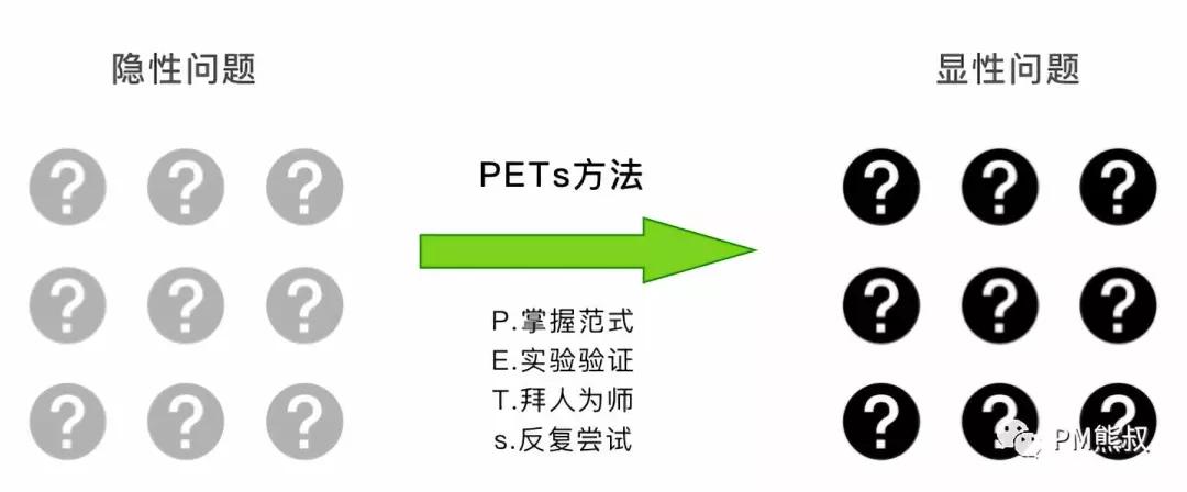 PM项目管理职场思维3.webp.jpg