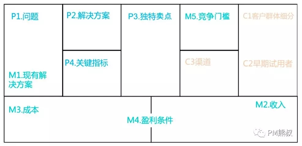 PM项目管理职场思维4.webp.jpg