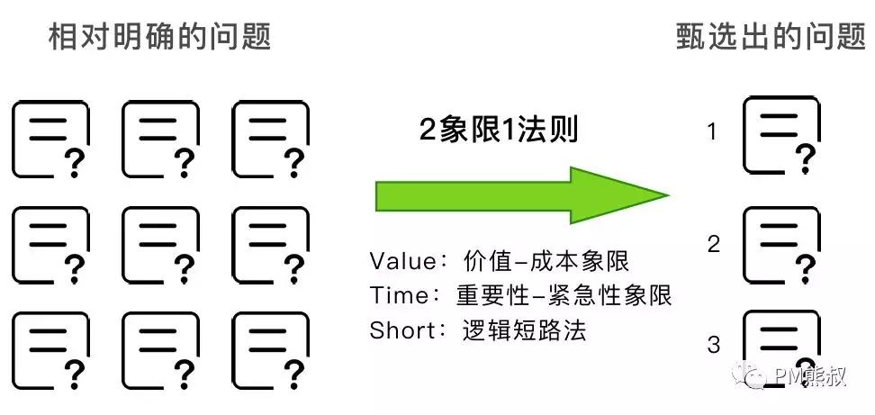 PM项目管理职场思维7.webp.jpg