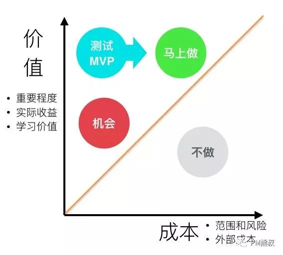 PM项目管理职场思维8.webp.jpg