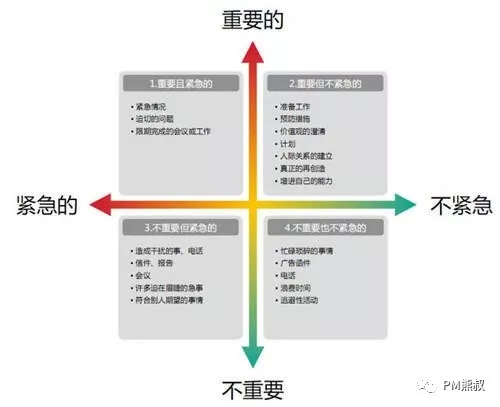 PM项目管理职场思维9.webp.jpg