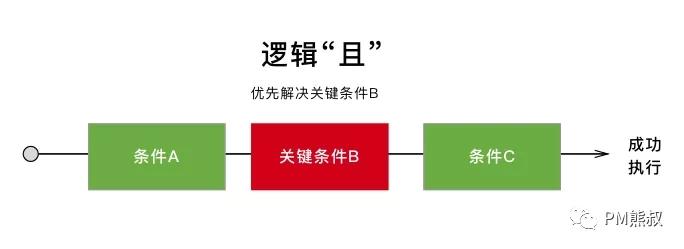 PM项目管理职场思维10.webp.jpg