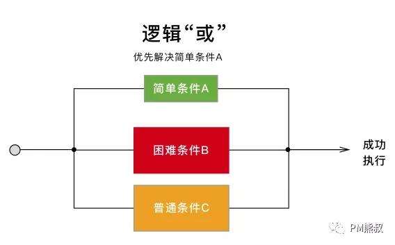 PM项目管理职场思维11.webp.jpg