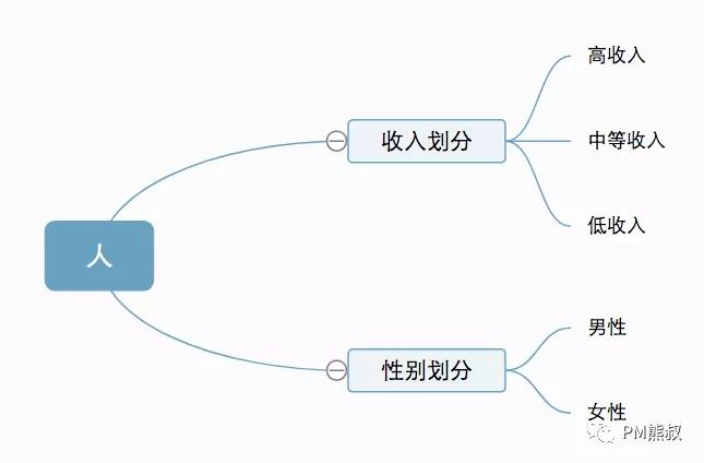PM项目管理职场思维14.webp.jpg
