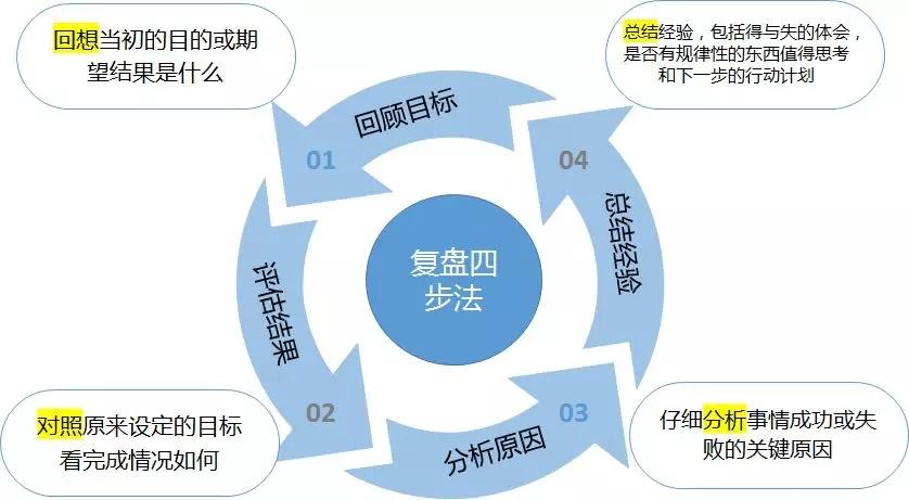 项目经理复盘总结4.webp.jpg
