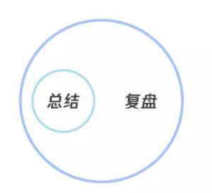 项目经理复盘总结2.jpg