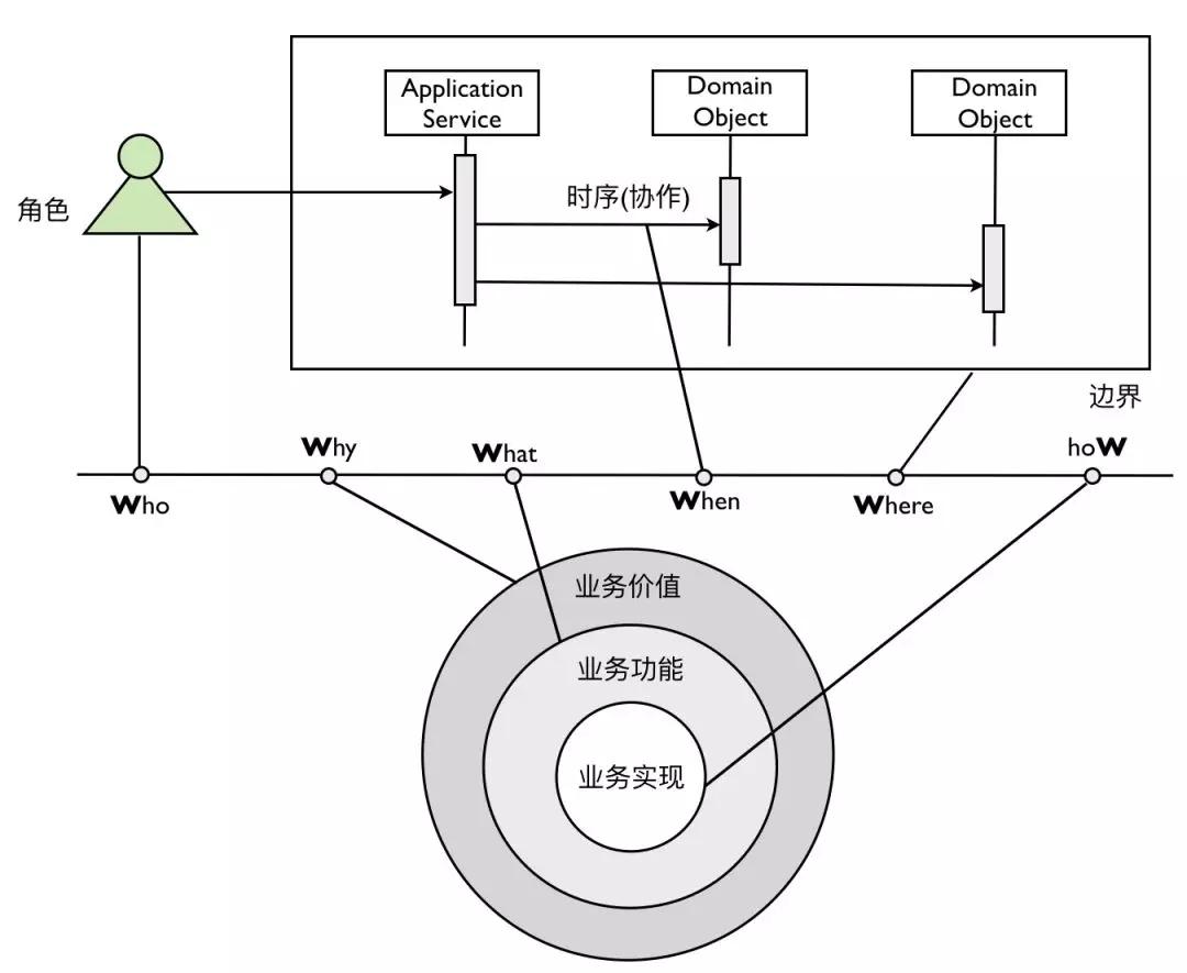 项目经理PMP结构化思维2.webp.jpg