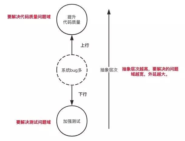 项目经理PMP结构化思维3.webp.jpg