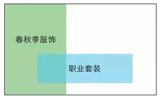 项目经理PMP结构化思维4.webp.jpg