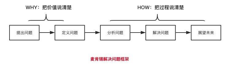 项目经理PMP结构化思维9.jpg