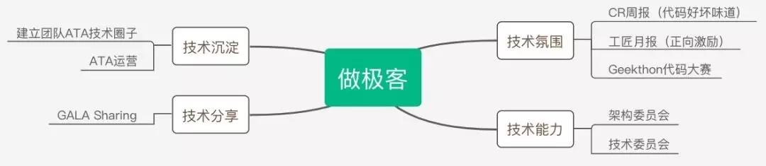 项目经理PMP结构化思维7.webp.jpg