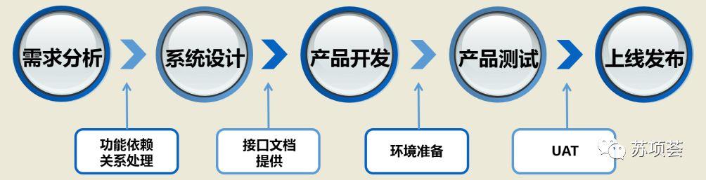 PMP项目管理-进度与计划-管理圈app2.jpg
