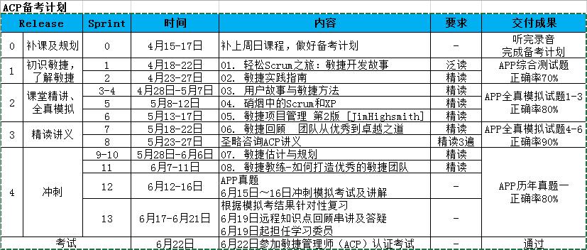 ACP考试成绩单3.png