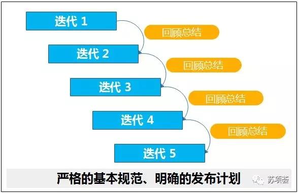 3敏捷模型.webp.jpg