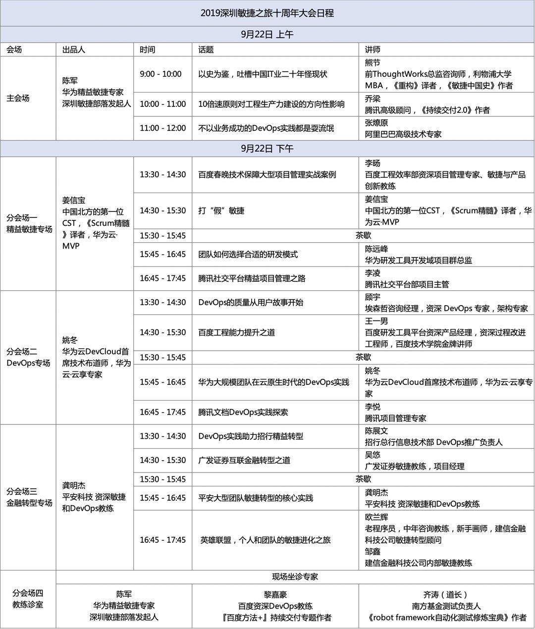 深圳敏捷俱乐部3.jpg