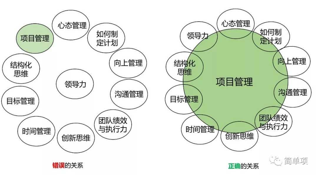 PMP报名培训-圣略咨询2.webp.jpg