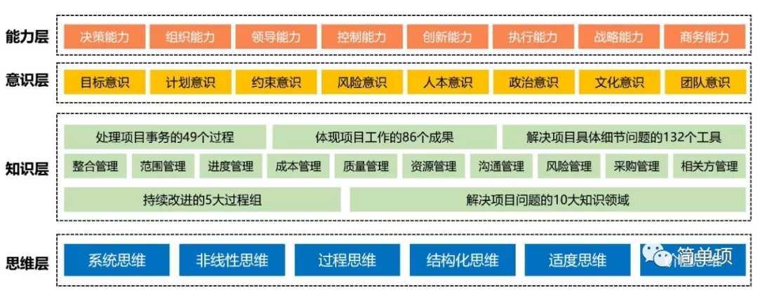 PMP报名培训-圣略咨询5.webp.jpg