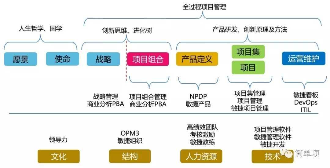 PMP报名培训-圣略咨询9.webp.jpg