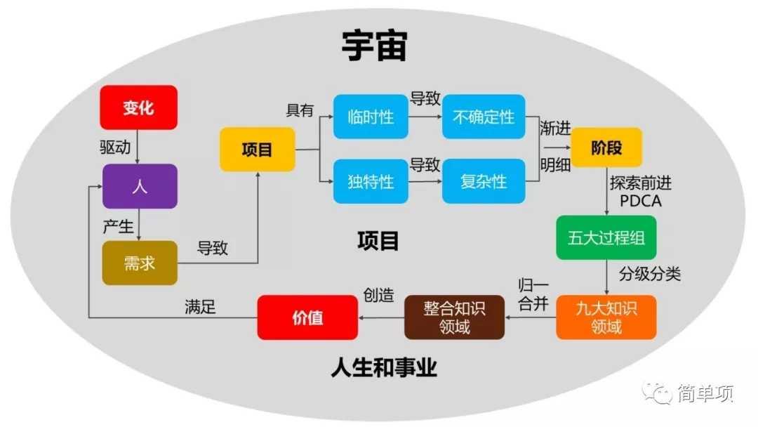 PMP报名培训-圣略咨询10.webp.jpg