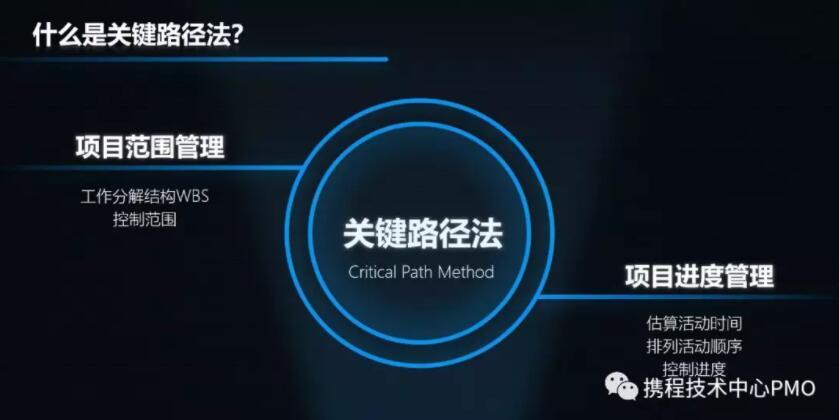 关键路径法1.jpg