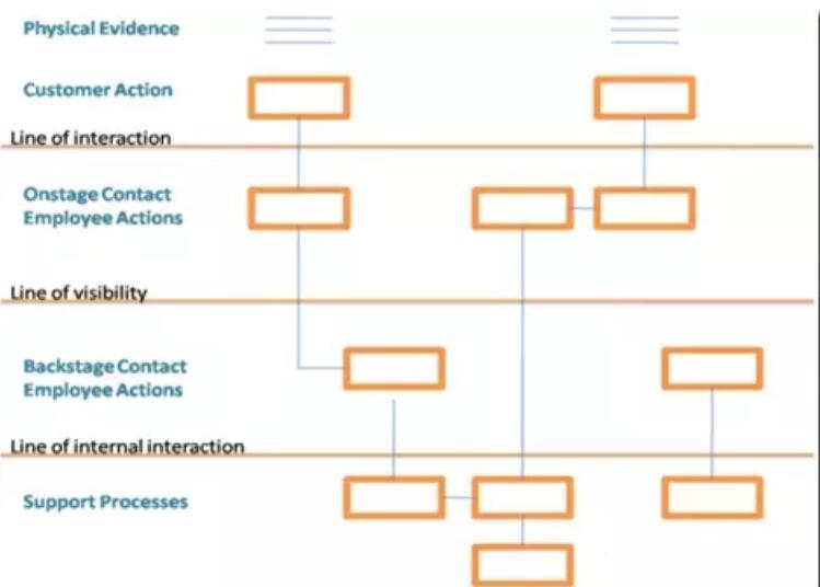 产品经理认证-用户体验1.jpg