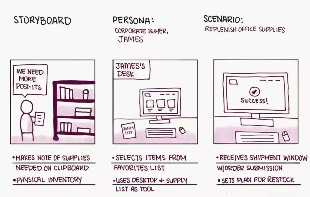 产品经理认证-用户体验6.jpg