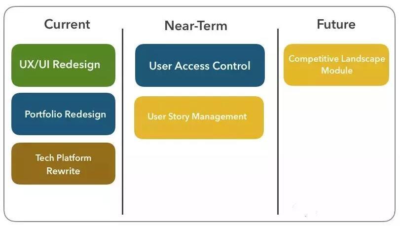 产品经理认证-用户体验9.jpg