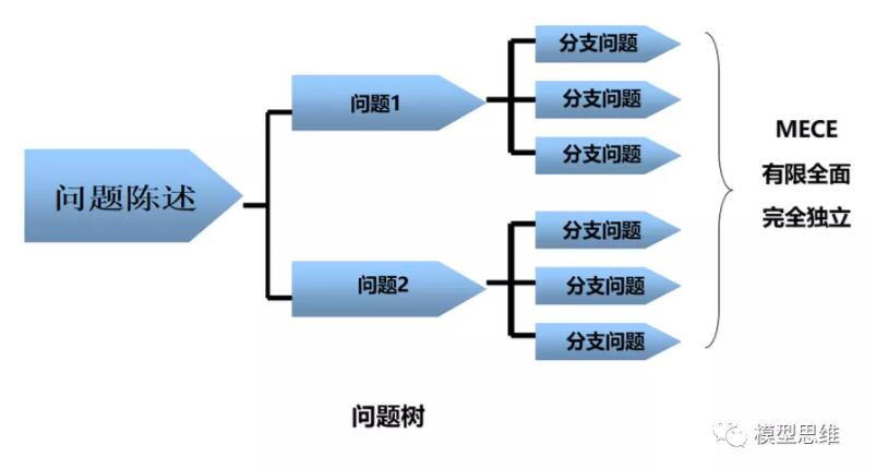 5-why法使用4.jpg