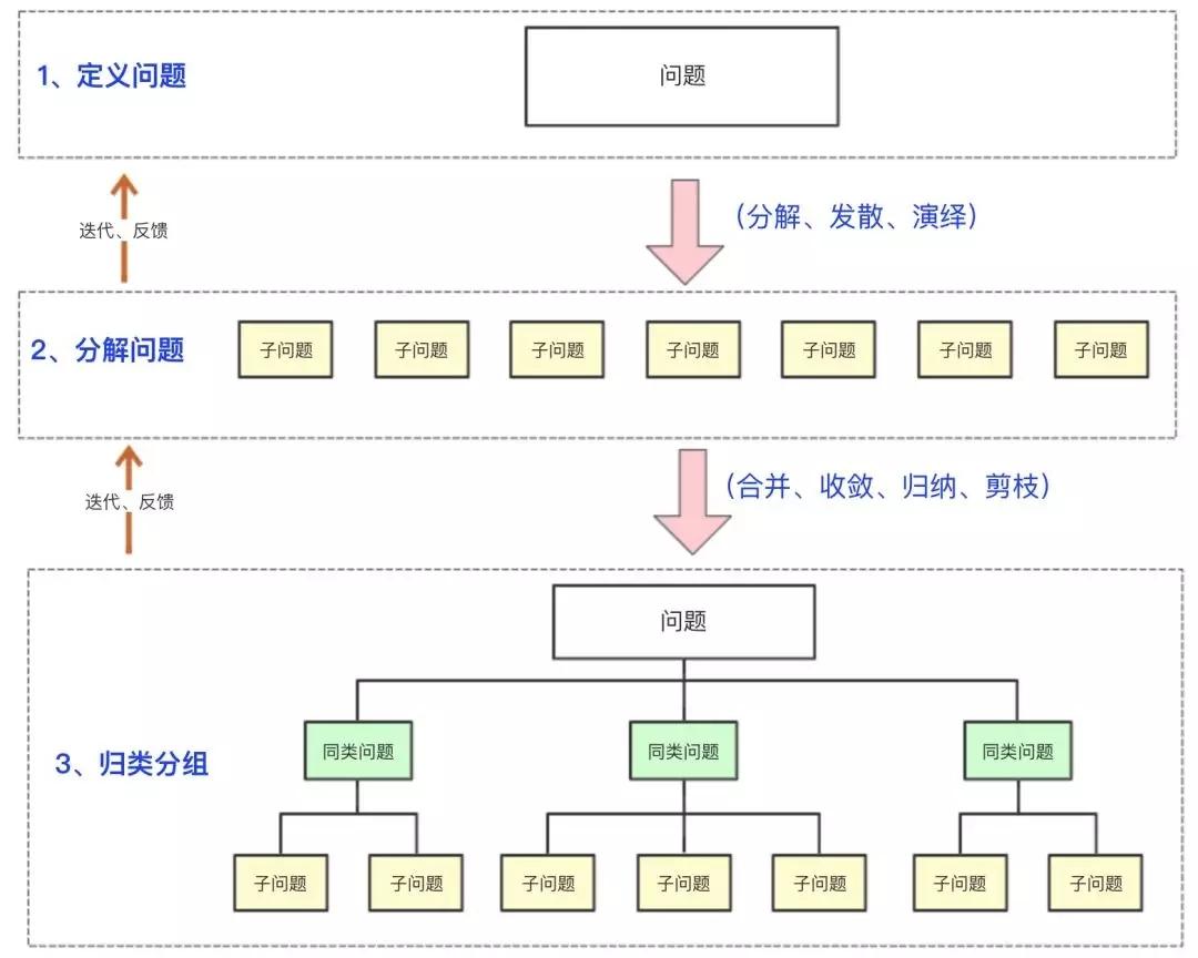 项目经理如何汇报-年终总结模版1.webp.jpg