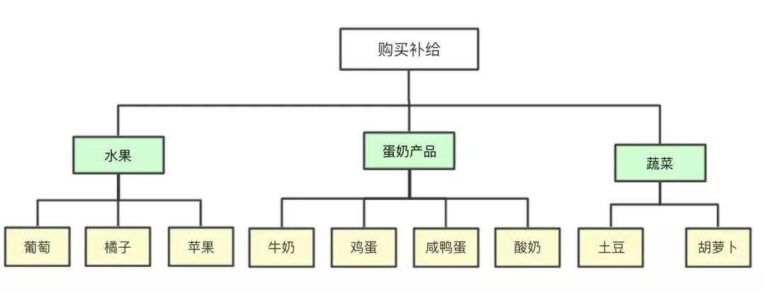 项目经理如何汇报-年终总结模版12.webp.jpg