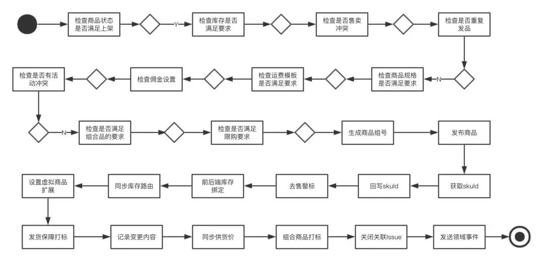 项目经理如何汇报-年终总结模版14.webp.jpg