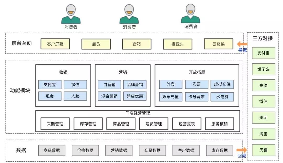 项目经理如何汇报-年终总结模版19.webp.jpg