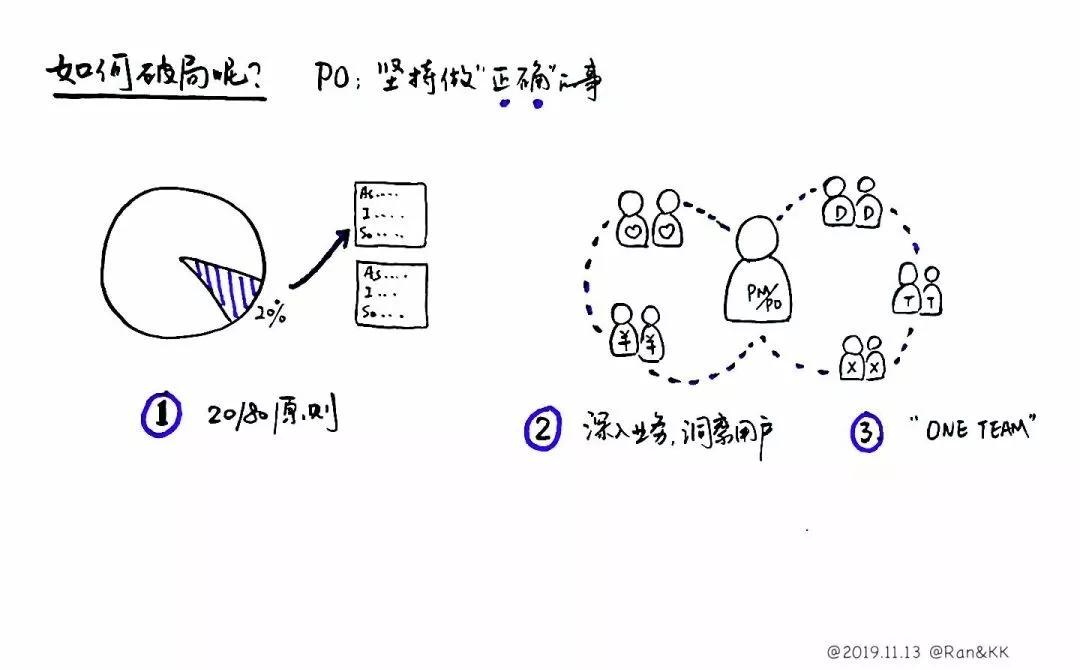 ACP敏捷需求管理7.webp.jpg