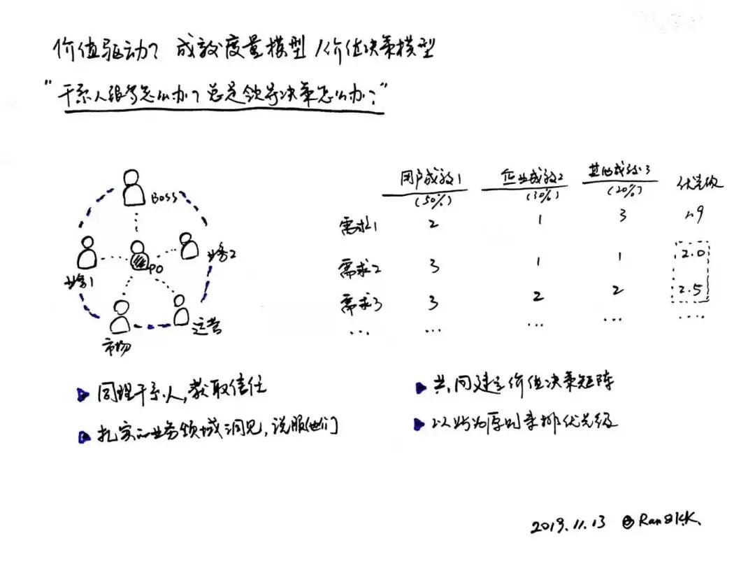 ACP敏捷需求管理9.webp.jpg