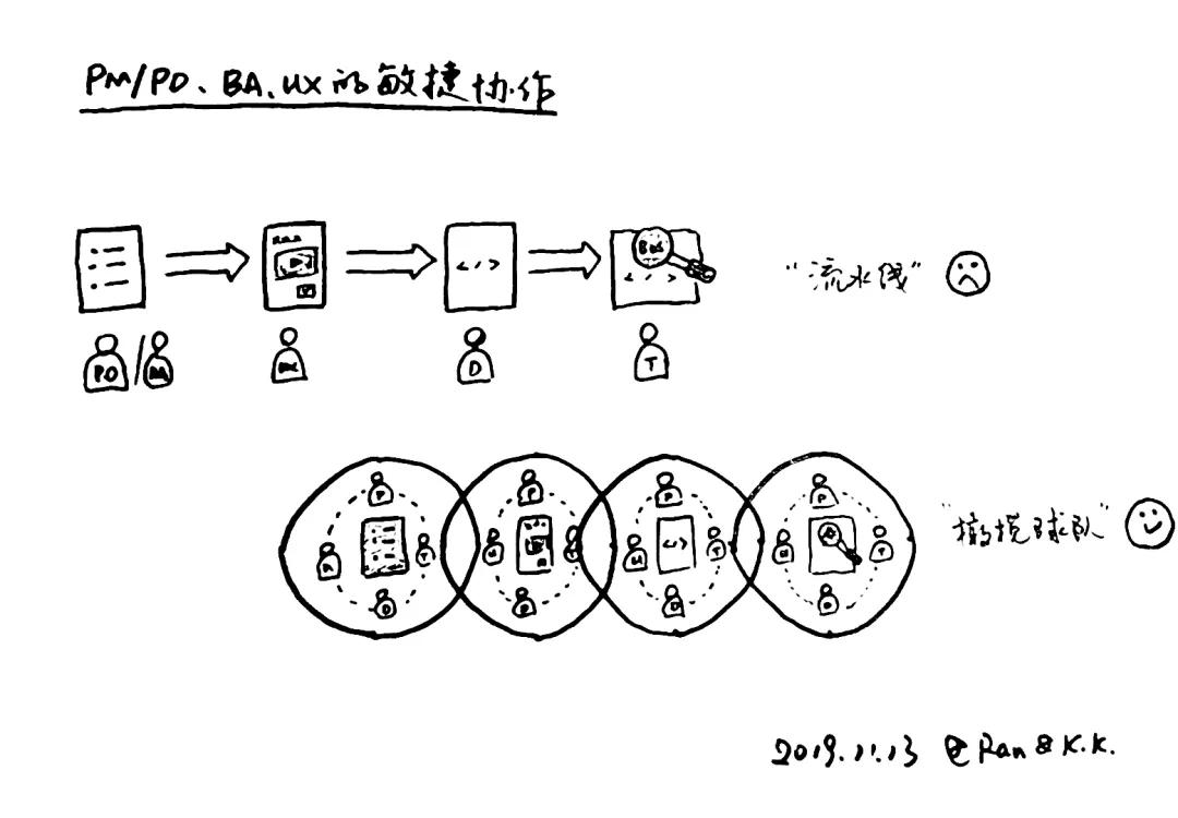 ACP敏捷需求管理11.webp.jpg