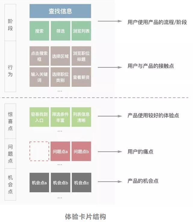 用户体验地图CJM-4.jpg